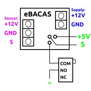 Esquema de conexiones en BACAS